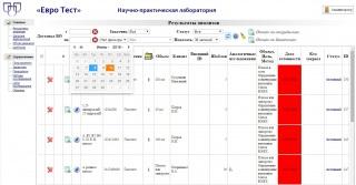 Interface for working with research results / Интерфейс для работы с результатами исследования
